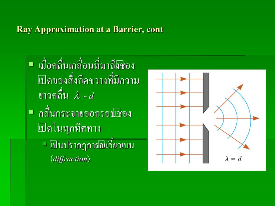 Ray Approximation at a Barrier, cont