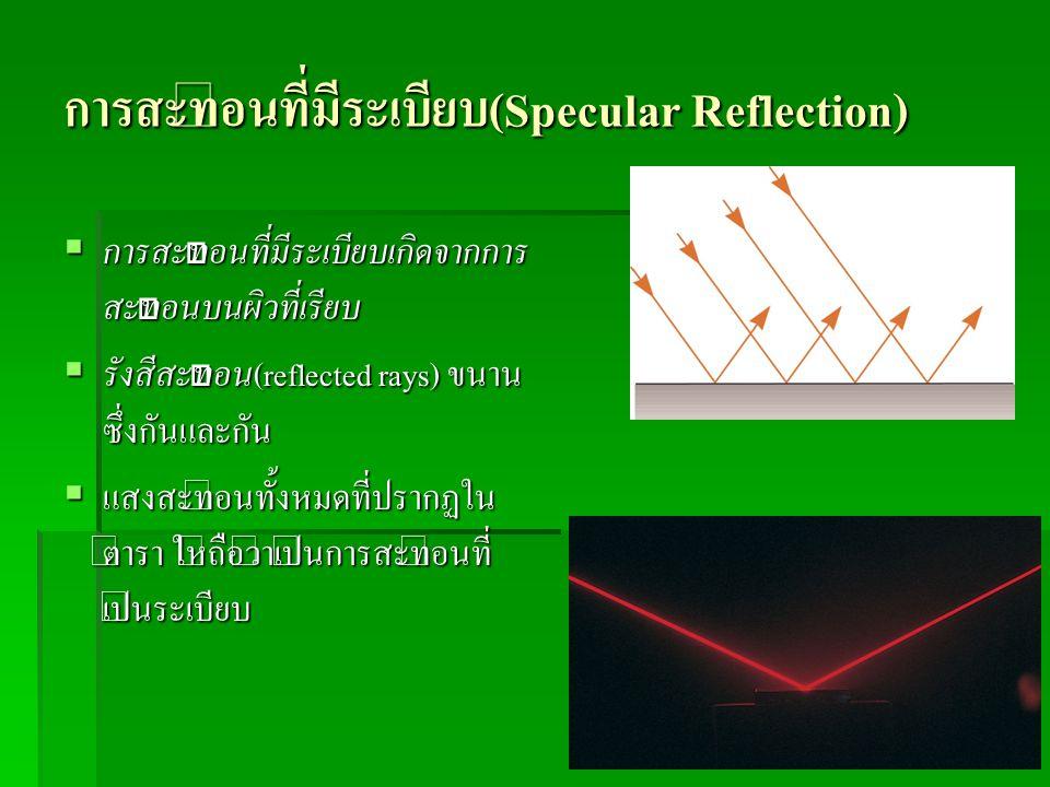 การสะท้อนที่มีระเบียบ(Specular Reflection)