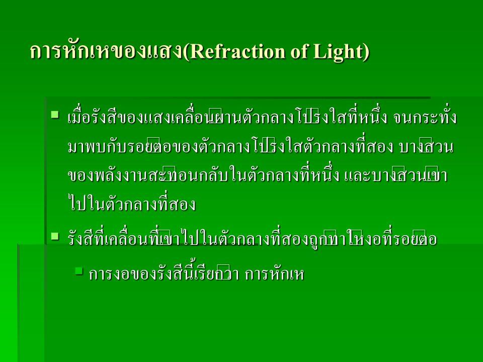 การหักเหของแสง(Refraction of Light)