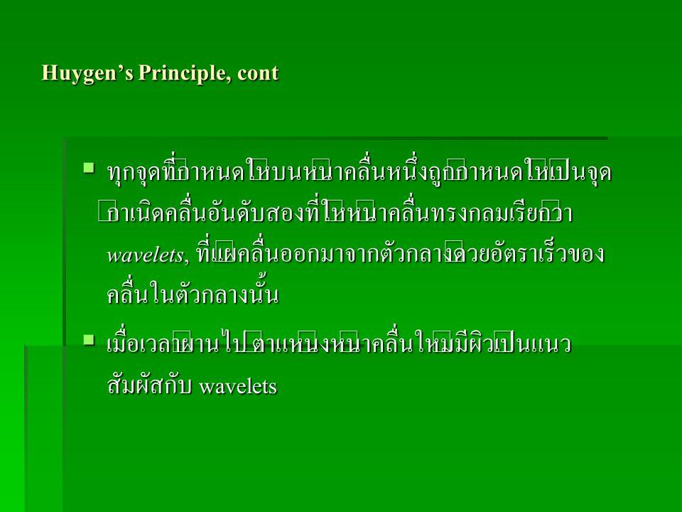 Huygen's Principle, cont