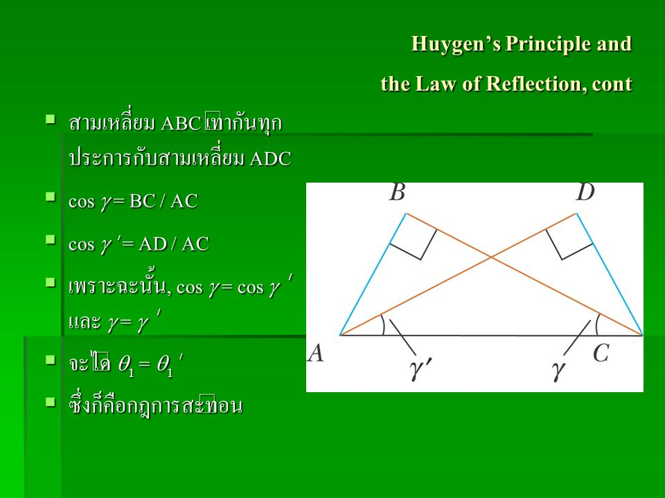 Huygen's Principle and the Law of Reflection, cont