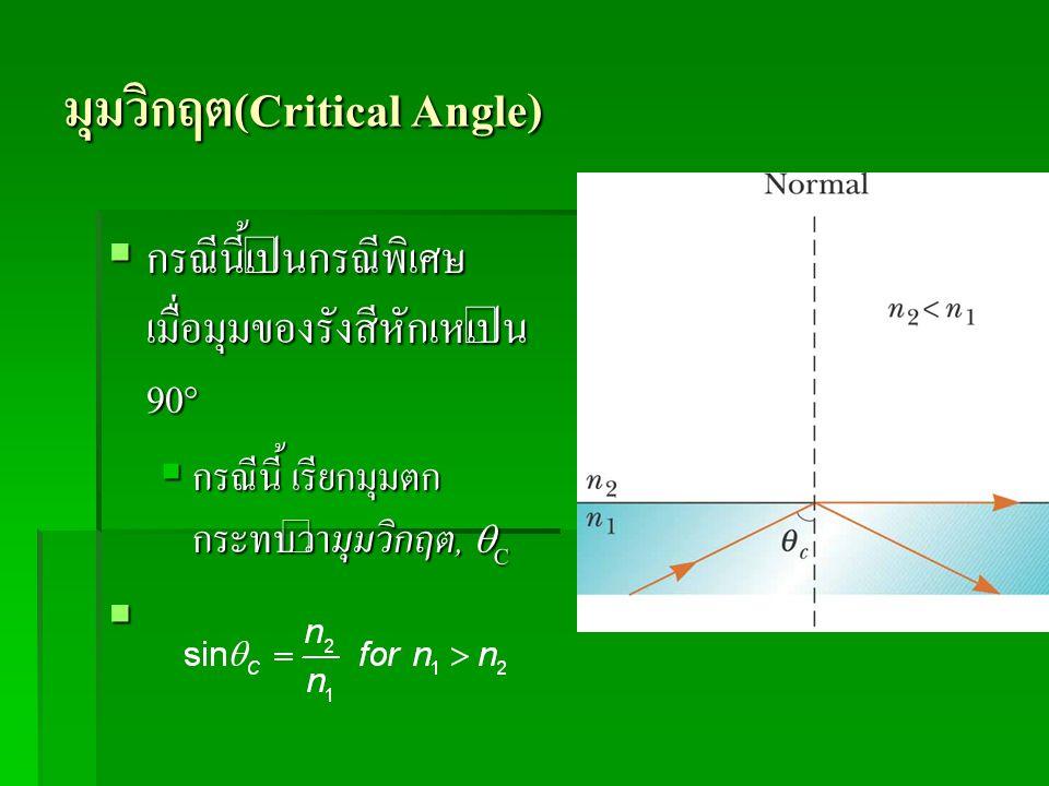 มุมวิกฤต(Critical Angle)