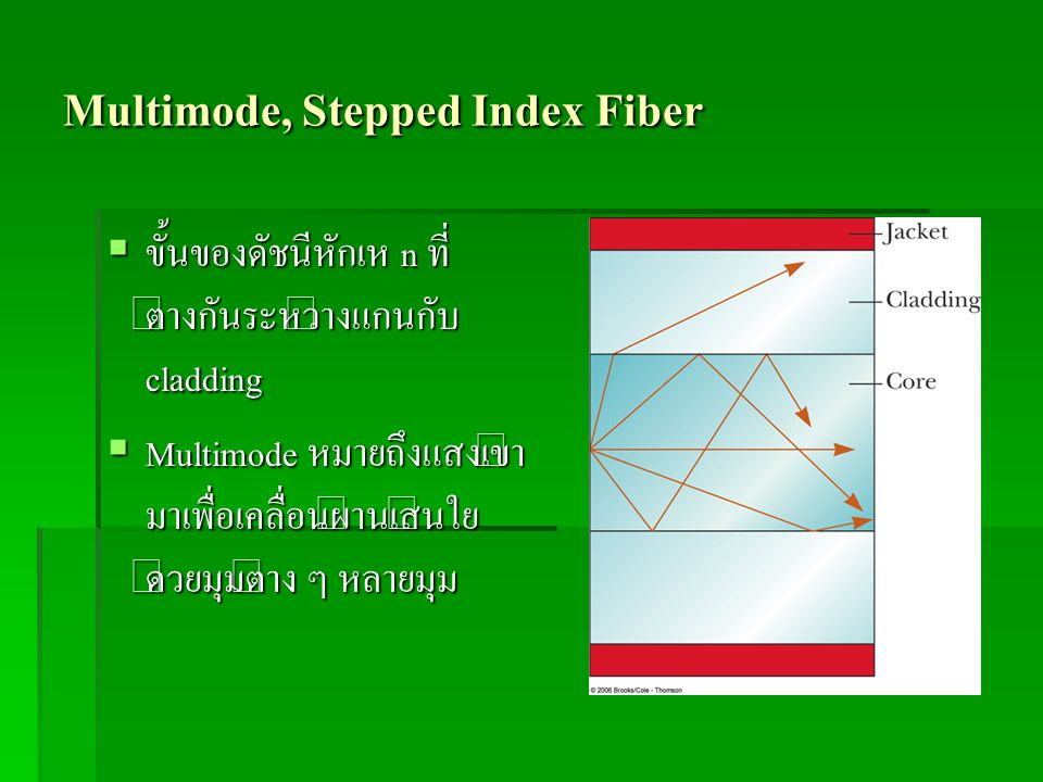 Multimode, Stepped Index Fiber