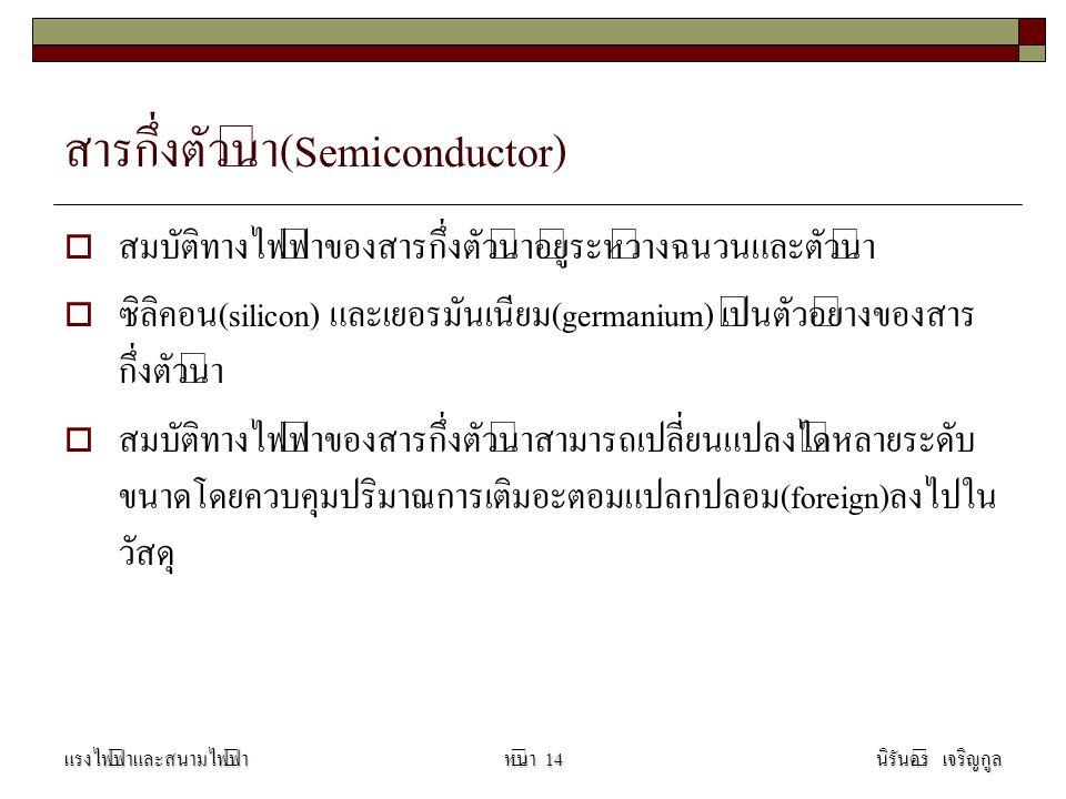 สารกึ่งตัวนำ(Semiconductor)