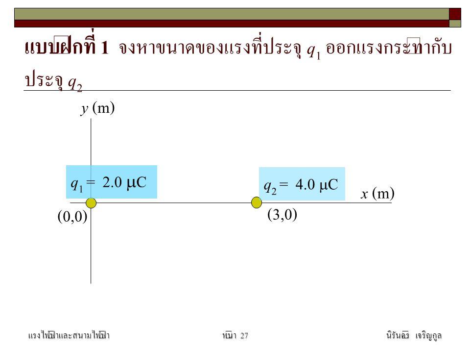 แบบฝึกที่ 1 จงหาขนาดของแรงที่ประจุ q1 ออกแรงกระทำกับประจุ q2