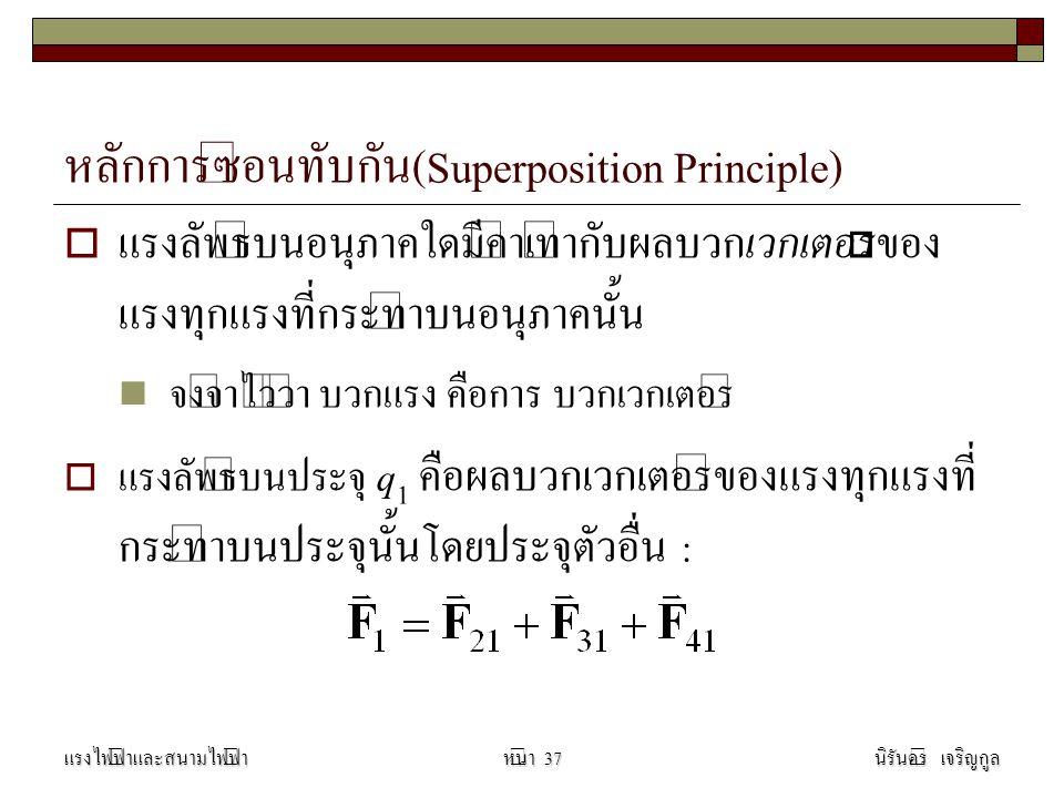 หลักการซ้อนทับกัน(Superposition Principle)