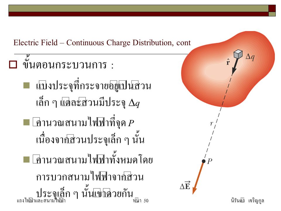 Electric Field – Continuous Charge Distribution, cont