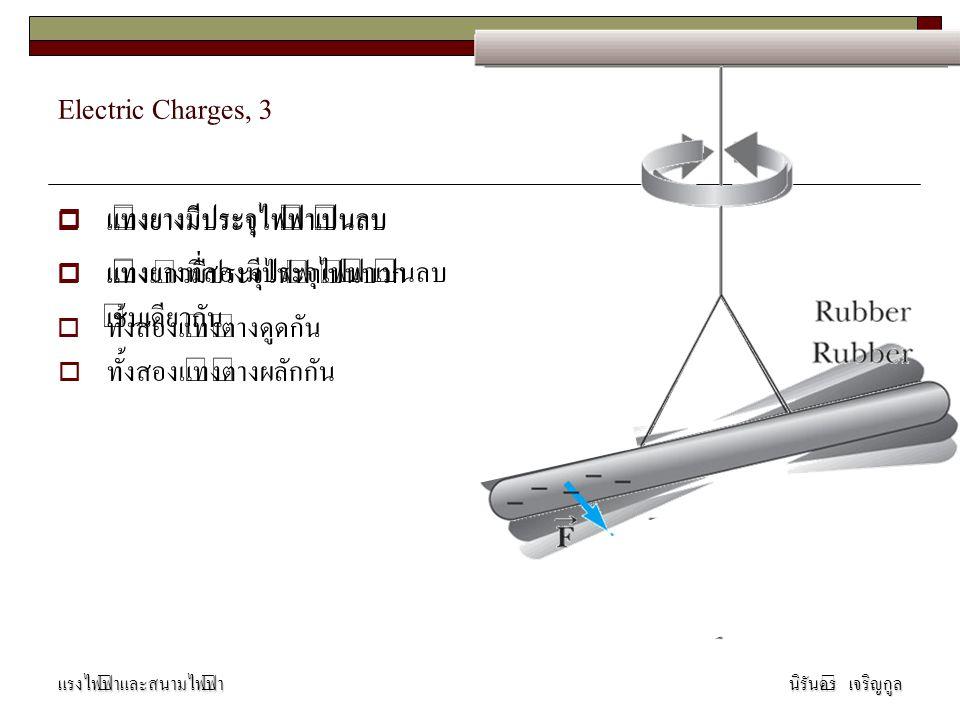 Electric Charges, 3 แท่งยางมีประจุไฟฟ้าเป็นลบ