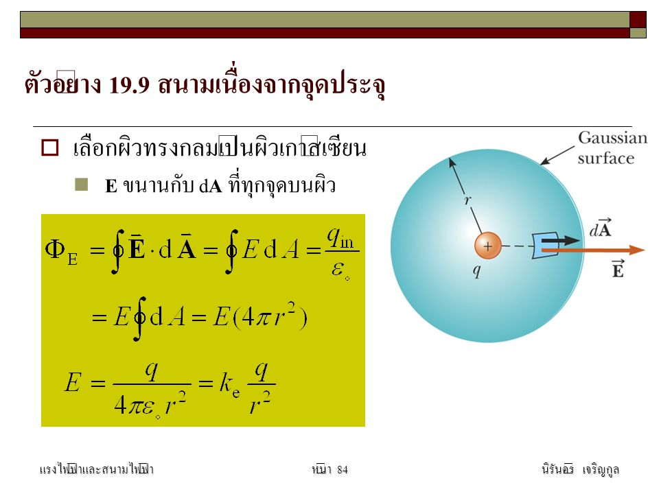ตัวอย่าง 19.9 สนามเนื่องจากจุดประจุ
