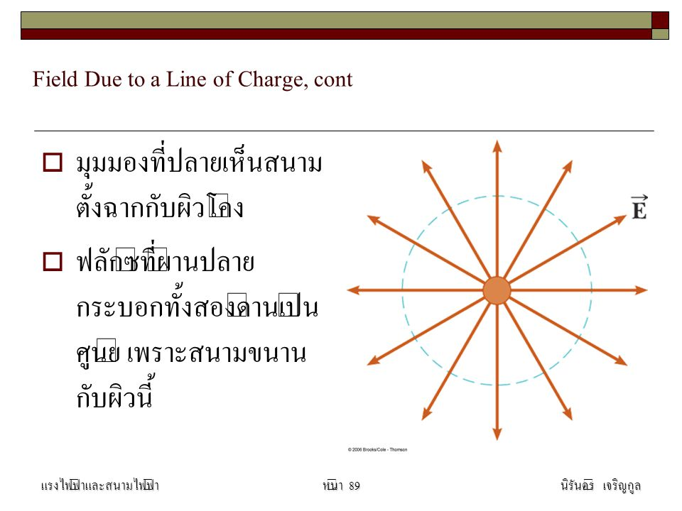 Field Due to a Line of Charge, cont