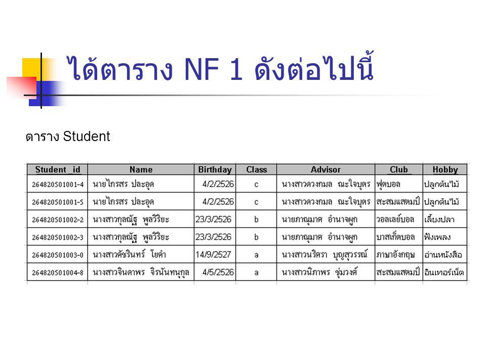 ได้ตาราง NF 1 ดังต่อไปนี้