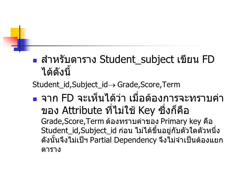 สำหรับตาราง Student_subject เขียน FD ได้ดังนี้