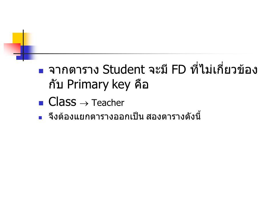 จากตาราง Student จะมี FD ที่ไม่เกี่ยวข้องกับ Primary key คือ