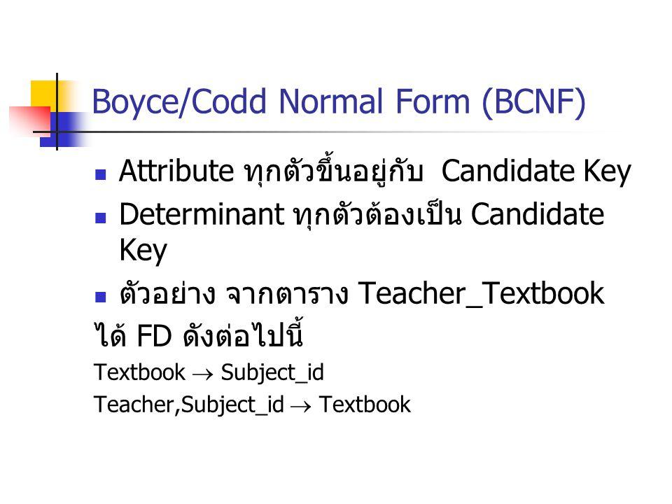 Boyce/Codd Normal Form (BCNF)