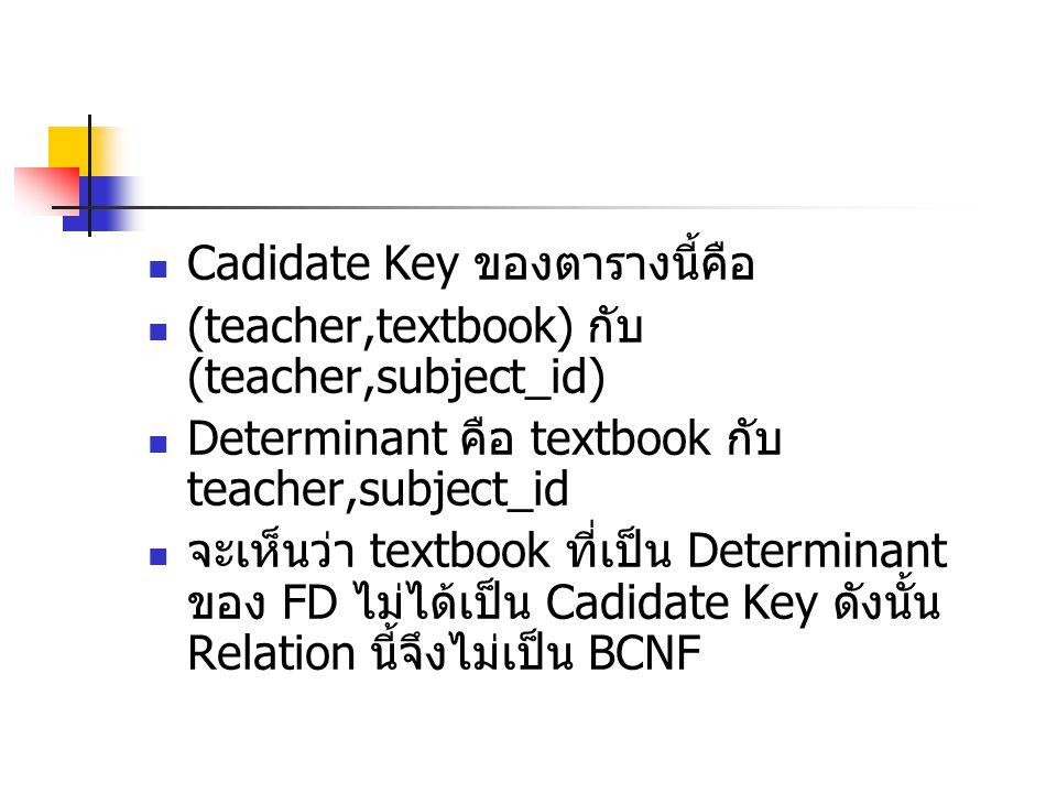 Cadidate Key ของตารางนี้คือ