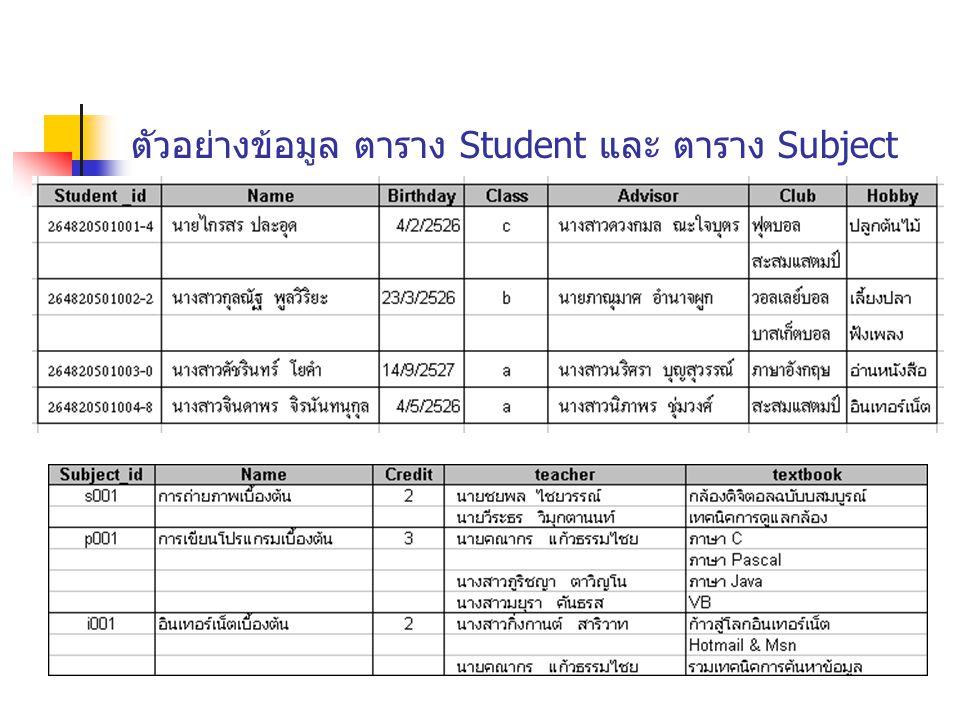 ตัวอย่างข้อมูล ตาราง Student และ ตาราง Subject