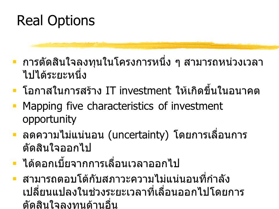 Real Options การตัดสินใจลงทุนในโครงการหนึ่ง ๆ สามารถหน่วงเวลาไปได้ระยะหนึ่ง. โอกาสในการสร้าง IT investment ให้เกิดขึ้นในอนาคต.