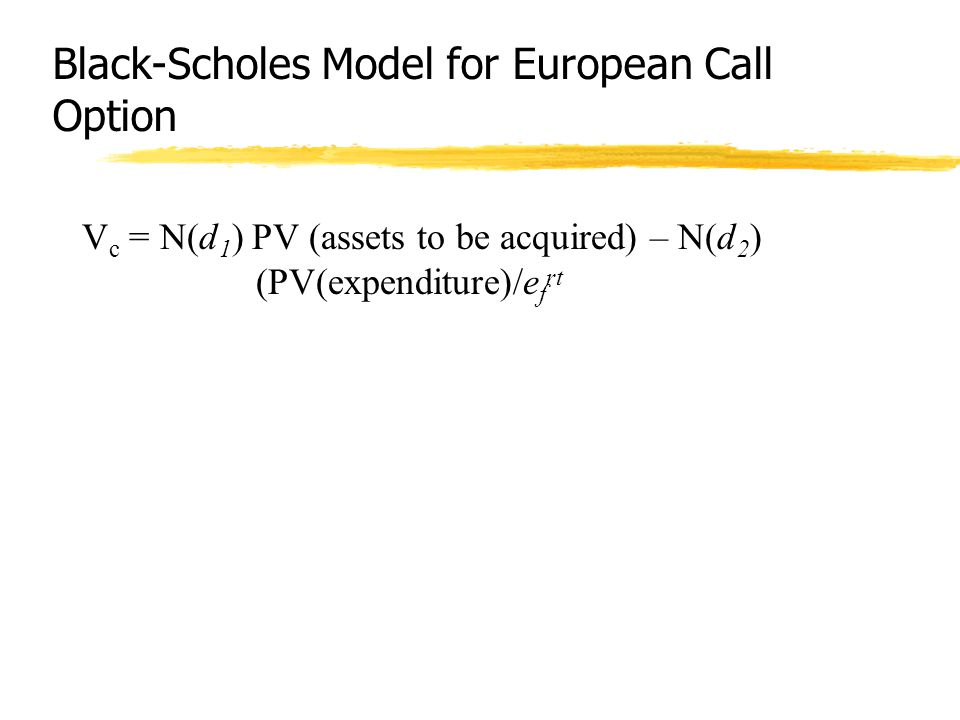 Black-Scholes Model for European Call Option
