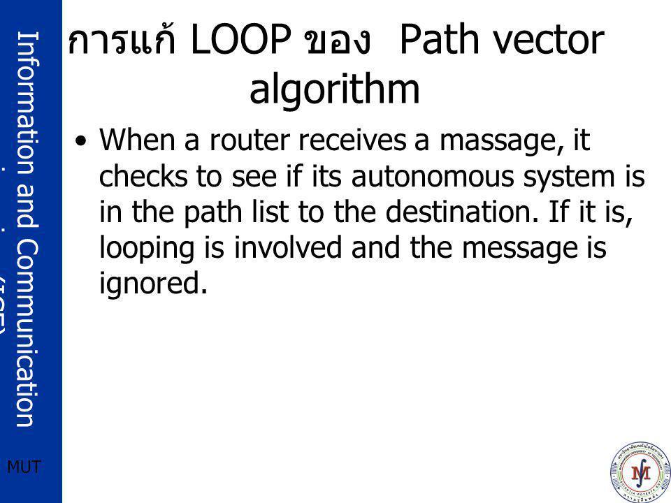 การแก้ LOOP ของ Path vector algorithm