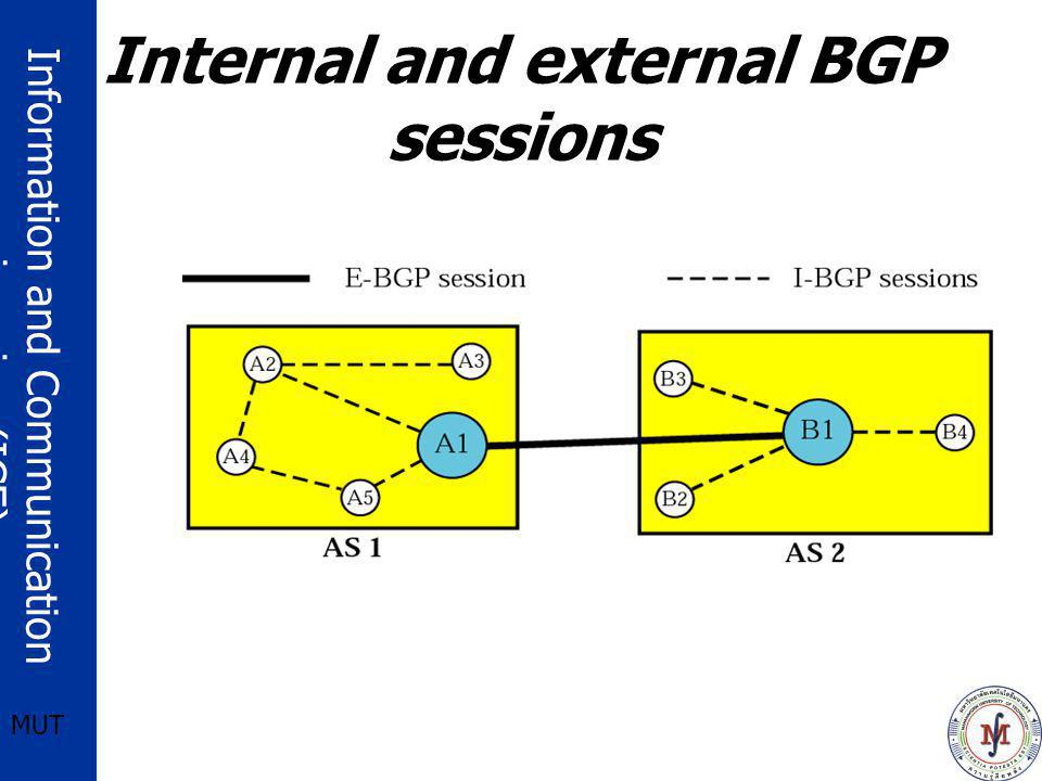 Internal and external BGP sessions