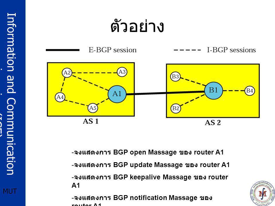 ตัวอย่าง จงแสดงการ BGP open Massage ของ router A1