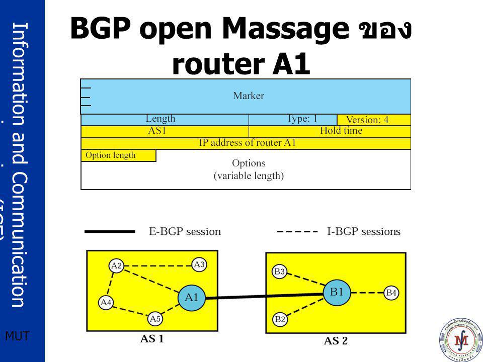 BGP open Massage ของ router A1
