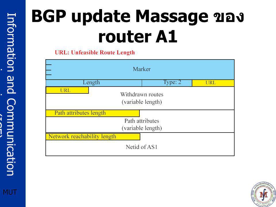 BGP update Massage ของ router A1