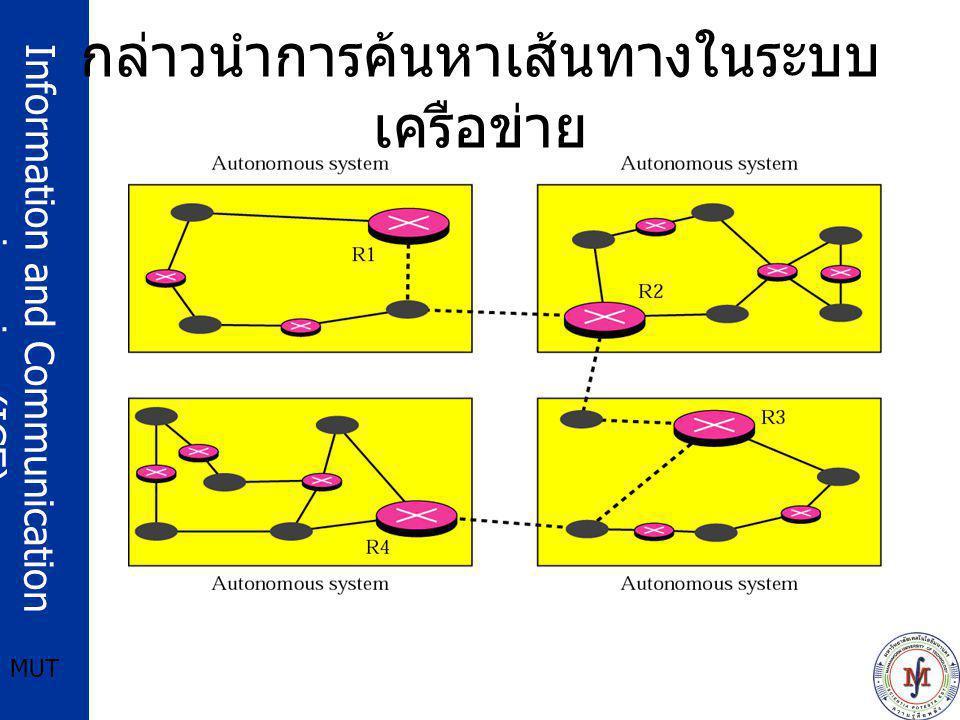 กล่าวนำการค้นหาเส้นทางในระบบเครือข่าย