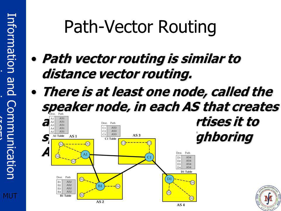 Path-Vector Routing Path vector routing is similar to distance vector routing.
