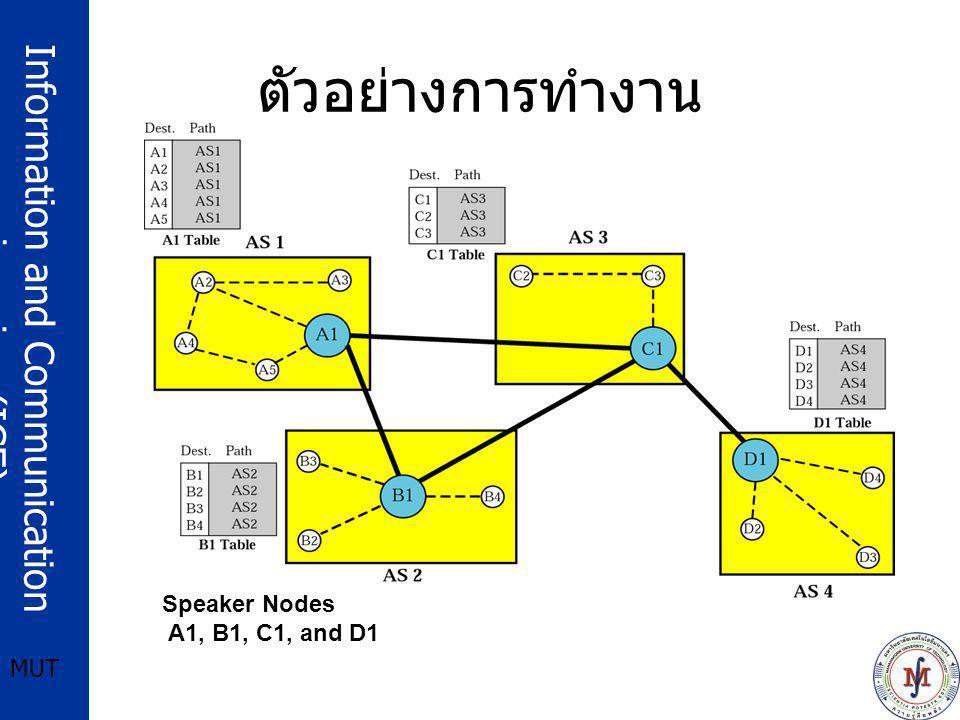 ตัวอย่างการทำงาน Speaker Nodes A1, B1, C1, and D1