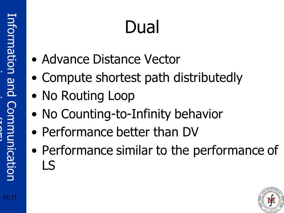 Dual Advance Distance Vector Compute shortest path distributedly