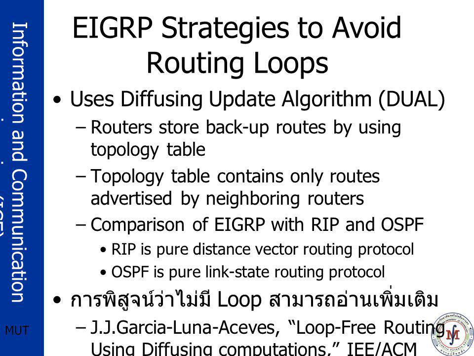 EIGRP Strategies to Avoid Routing Loops