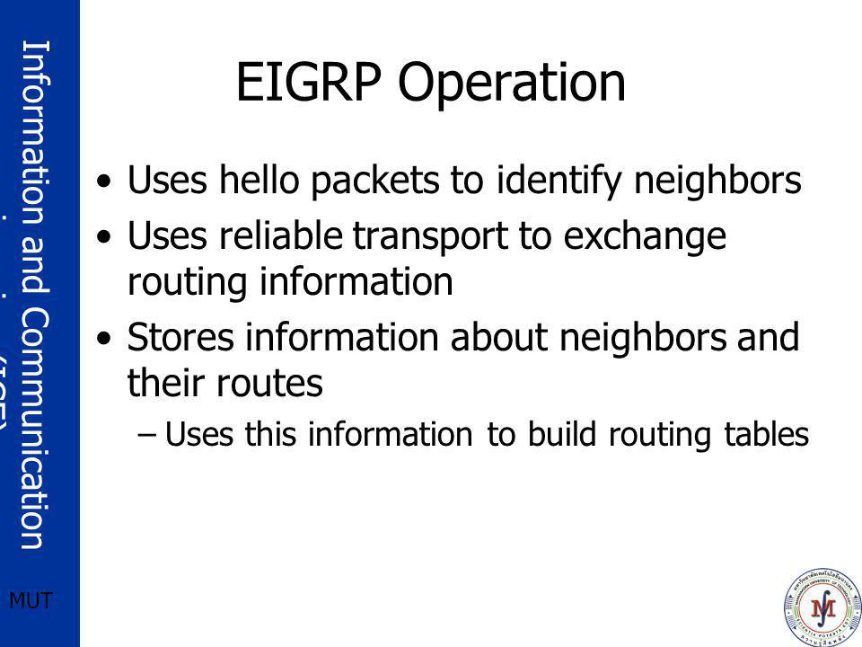 EIGRP Operation Uses hello packets to identify neighbors