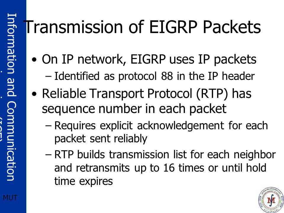 Transmission of EIGRP Packets