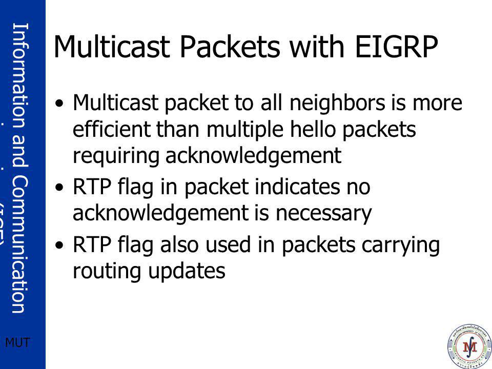 Multicast Packets with EIGRP