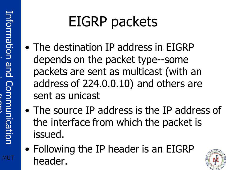 EIGRP packets