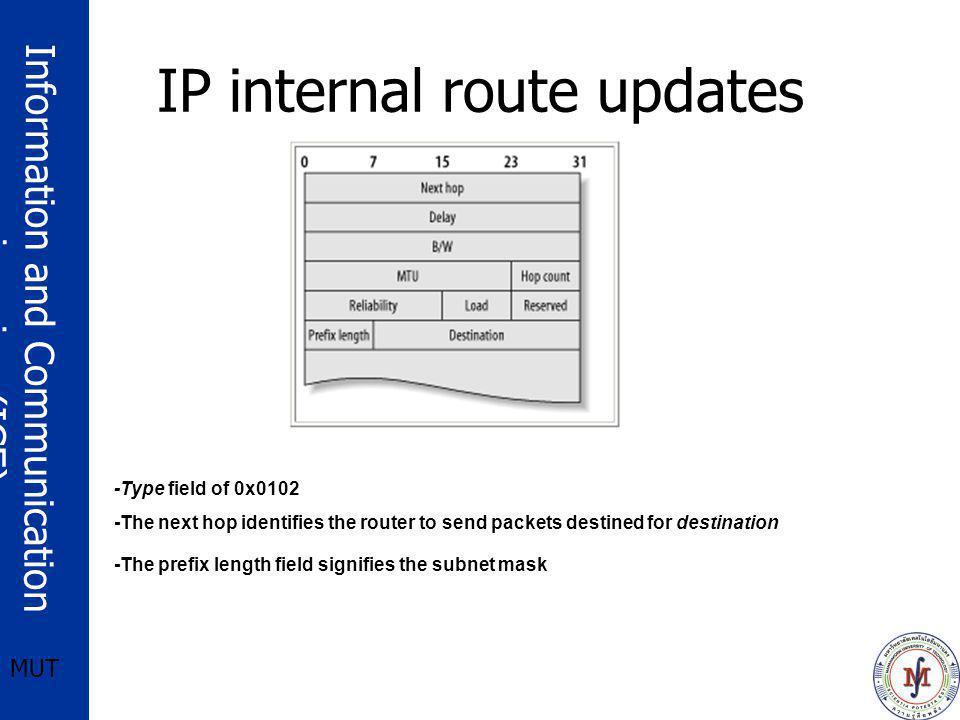 IP internal route updates