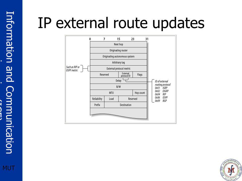 IP external route updates