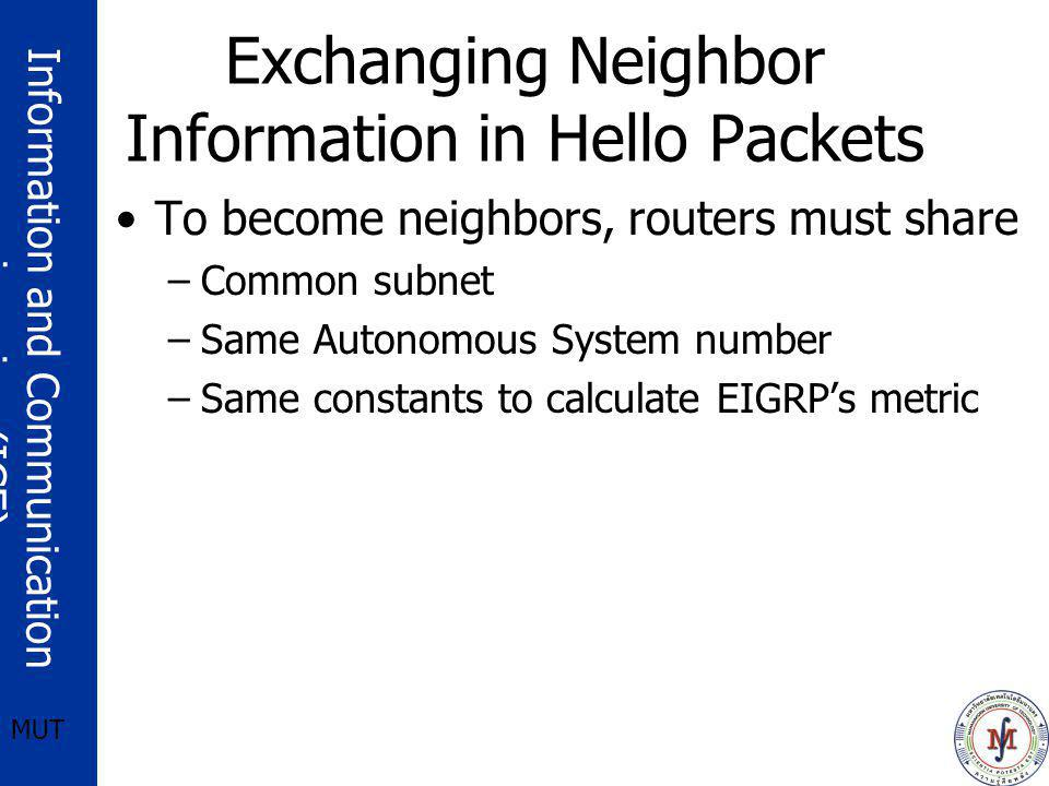 Exchanging Neighbor Information in Hello Packets