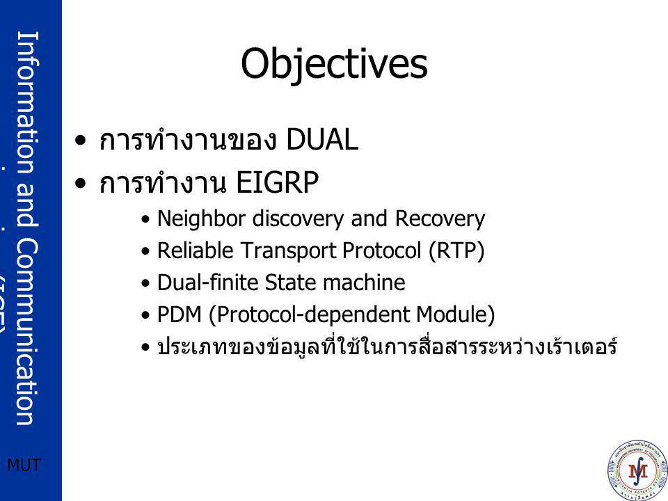 Objectives การทำงานของ DUAL การทำงาน EIGRP