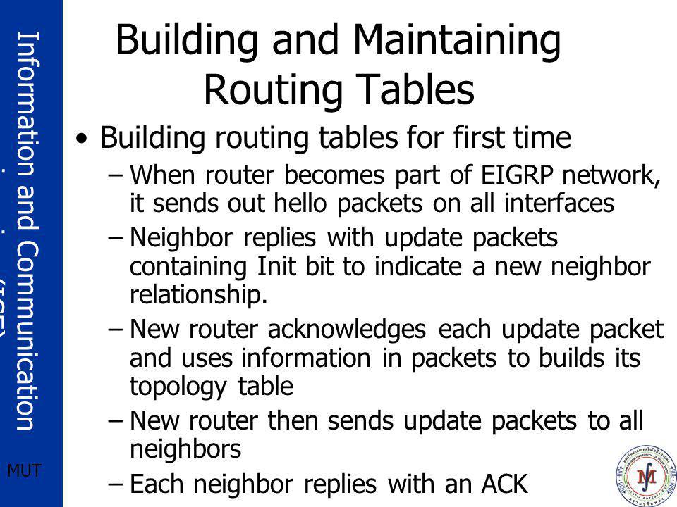 Building and Maintaining Routing Tables