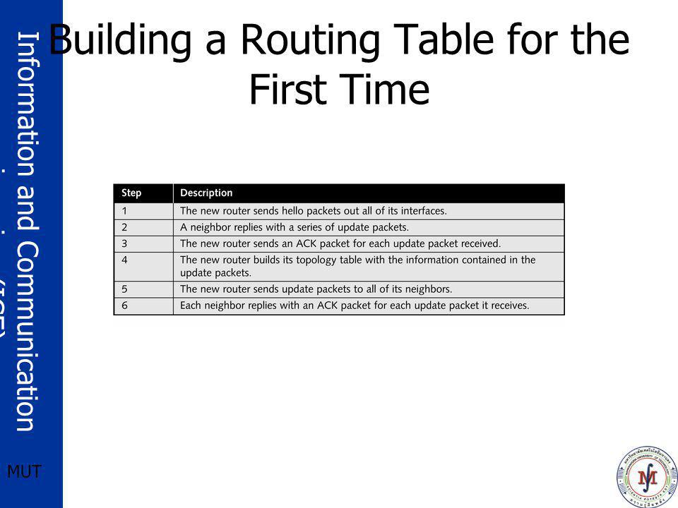 Building a Routing Table for the First Time