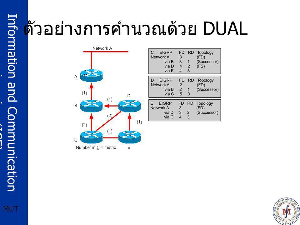 ตัวอย่างการคำนวณด้วย DUAL