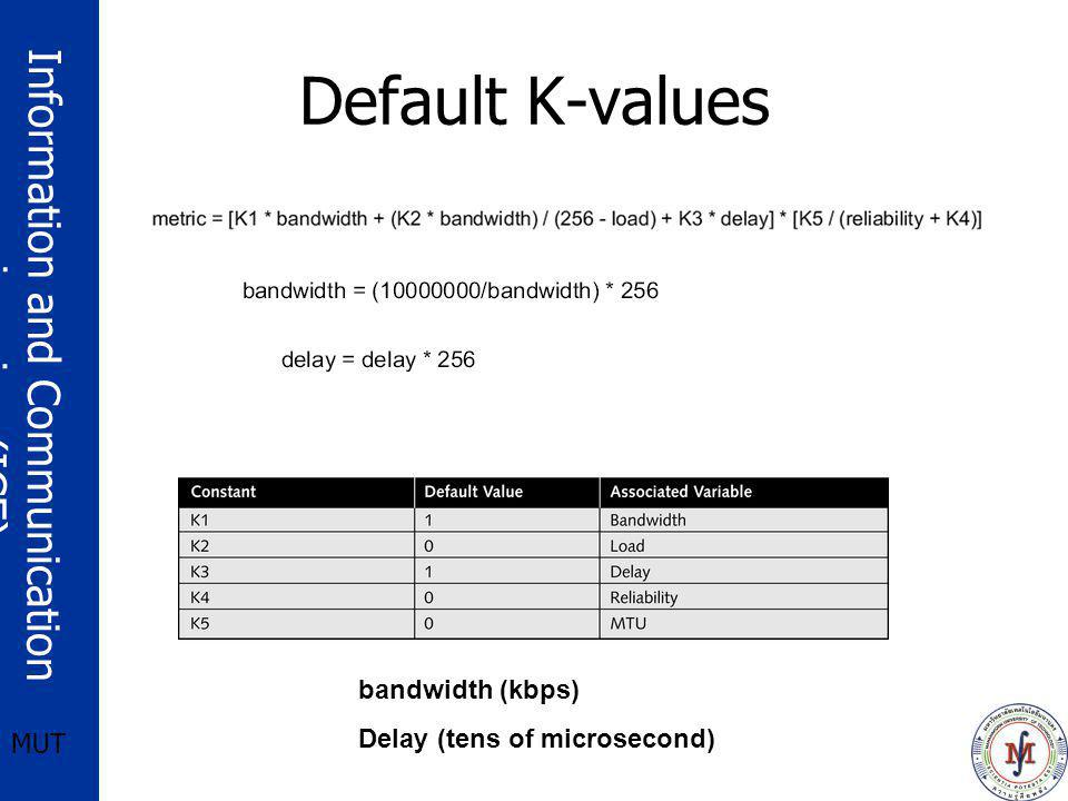 Default K-values bandwidth (kbps) Delay (tens of microsecond)