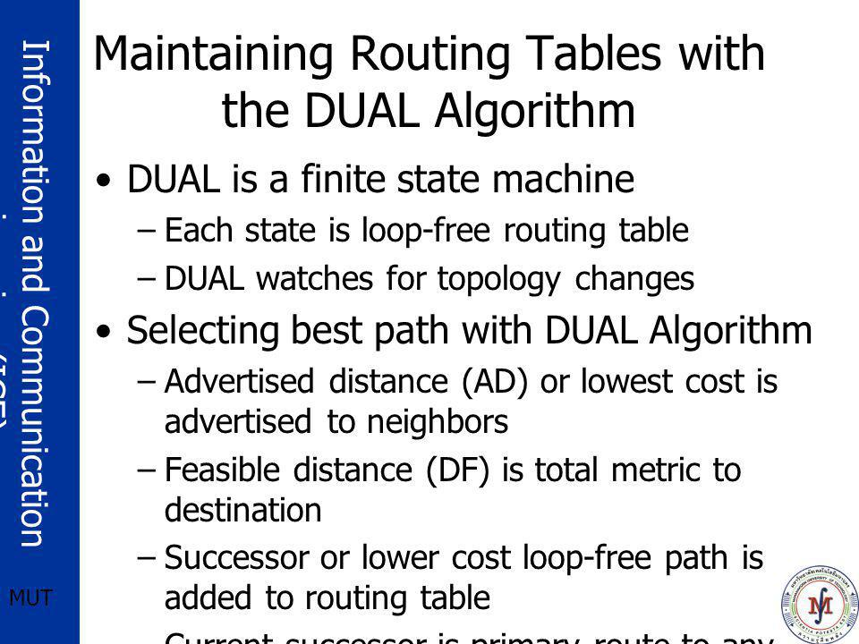 Maintaining Routing Tables with the DUAL Algorithm