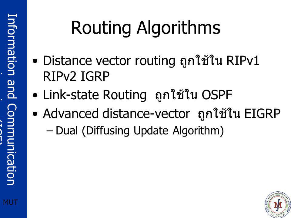 Routing Algorithms Distance vector routing ถูกใช้ใน RIPv1 RIPv2 IGRP