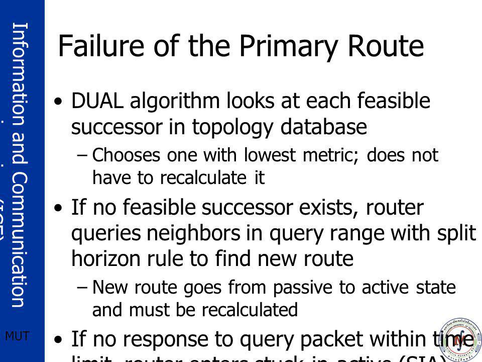 Failure of the Primary Route