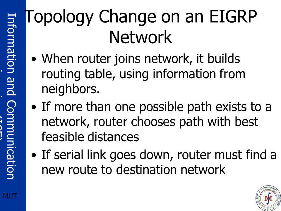 Topology Change on an EIGRP Network