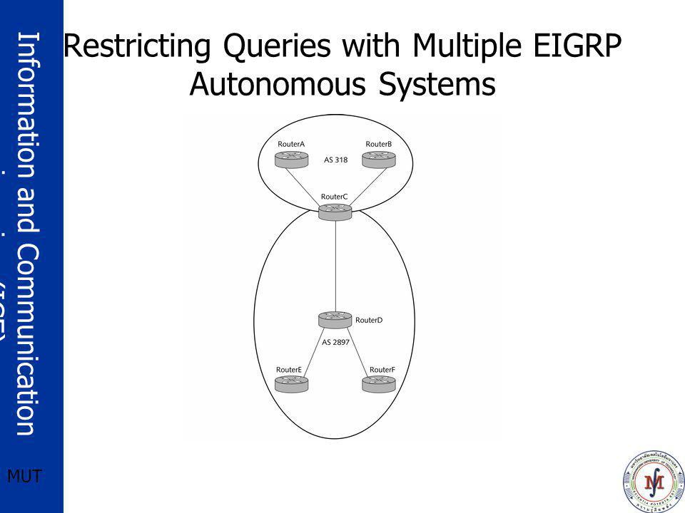 Restricting Queries with Multiple EIGRP Autonomous Systems