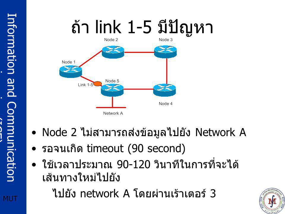 ถ้า link 1-5 มีปัญหา Node 2 ไม่สามารถส่งข้อมูลไปยัง Network A